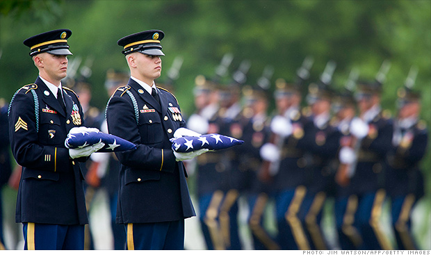 Congress Betrays Military Retirees – Pensions at Risk