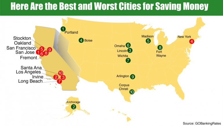 10 Best (And Worst) Cities For Saving Money